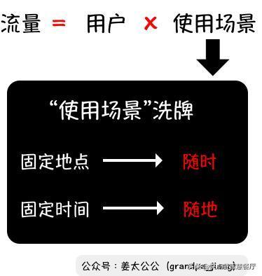 点餐小程序 | 万字解析小程序(1):小程序 PK APP = 无解?