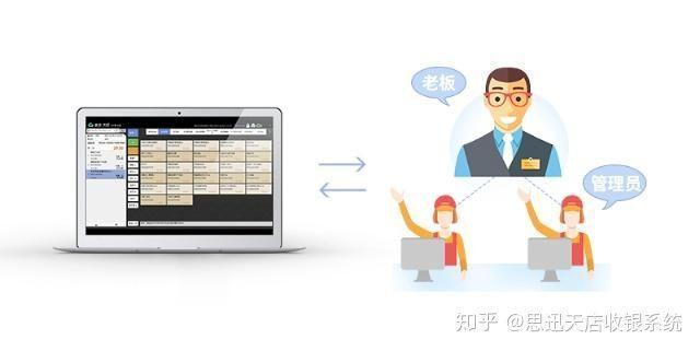 收银系统软件能否解决门店供应商管理负担?