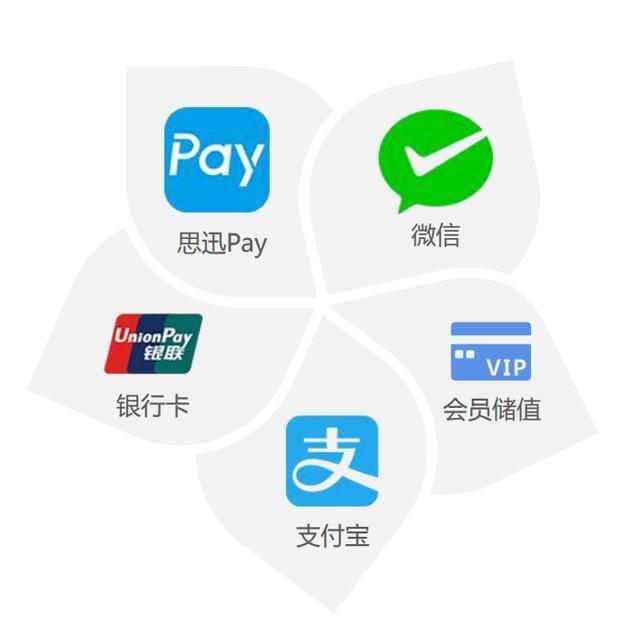 一套好用的pos收银系统有哪些特点?