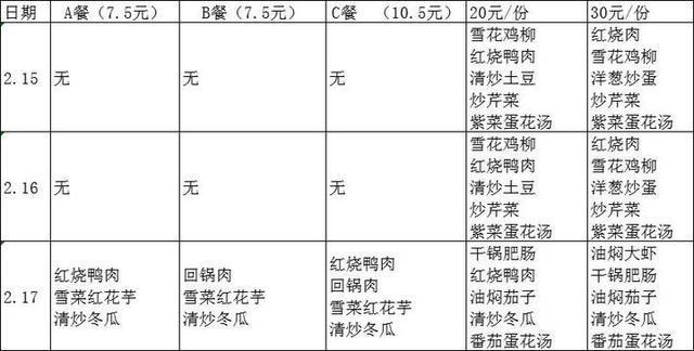 横店东磁:企业员工微信点餐 可口饭菜送上门来