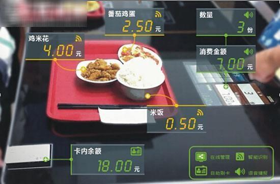 智慧餐厅会在中国流行吗?