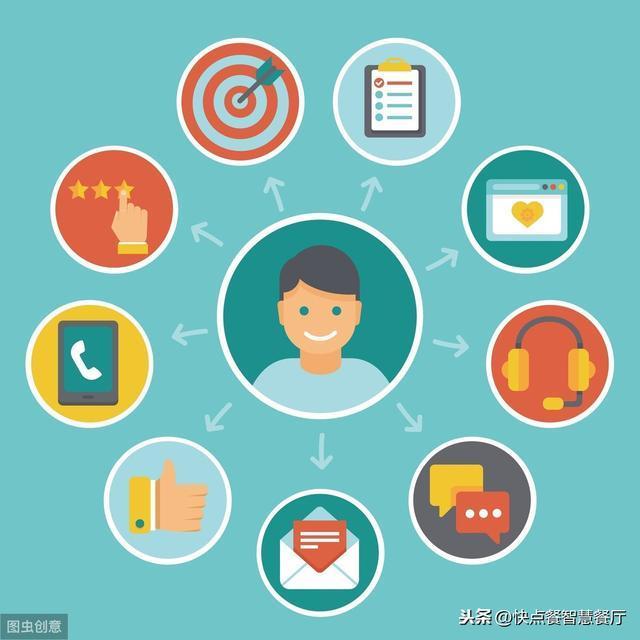 外卖小程序丨微信小程序开发丨小程序,就是新零售的未来_快点餐