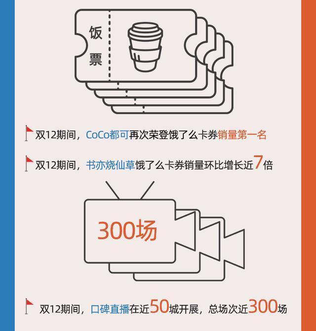 武汉再创智慧改造餐厅模式